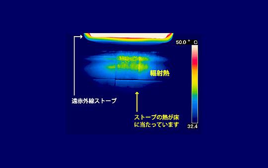 画像:輻射熱の仕組み